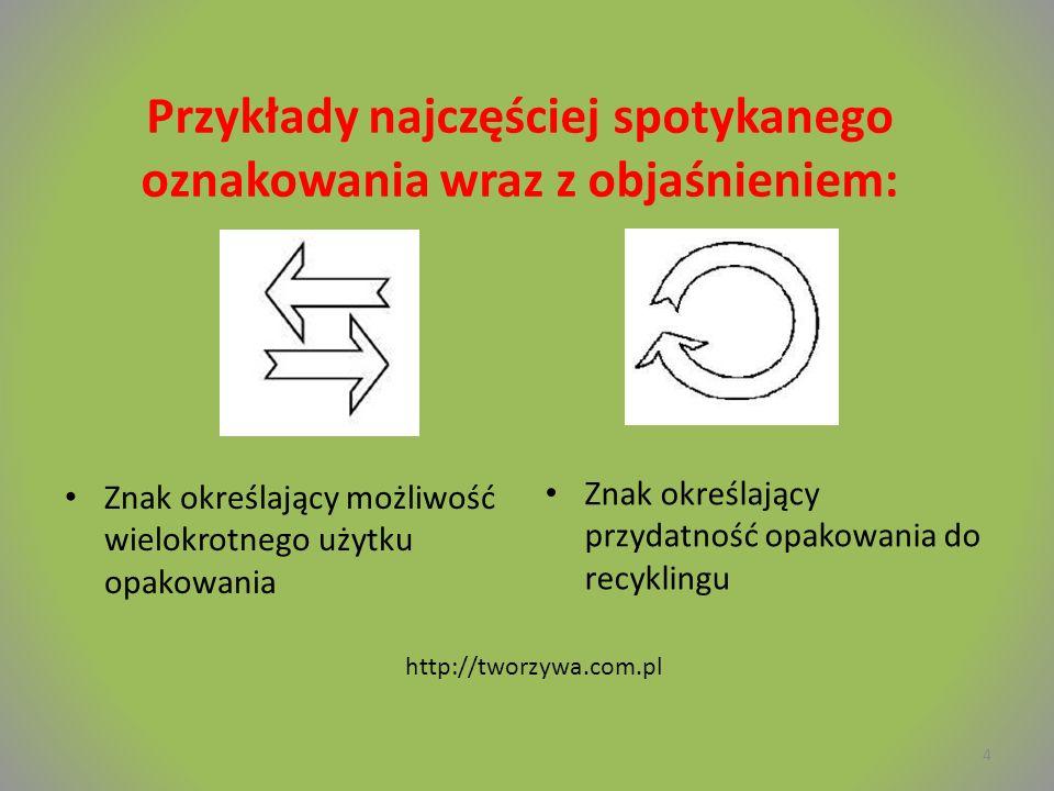 Przykłady najczęściej spotykanego oznakowania wraz z objaśnieniem: Znak określający możliwość wielokrotnego użytku opakowania Znak określający przydatność opakowania do recyklingu 4 http://tworzywa.com.pl