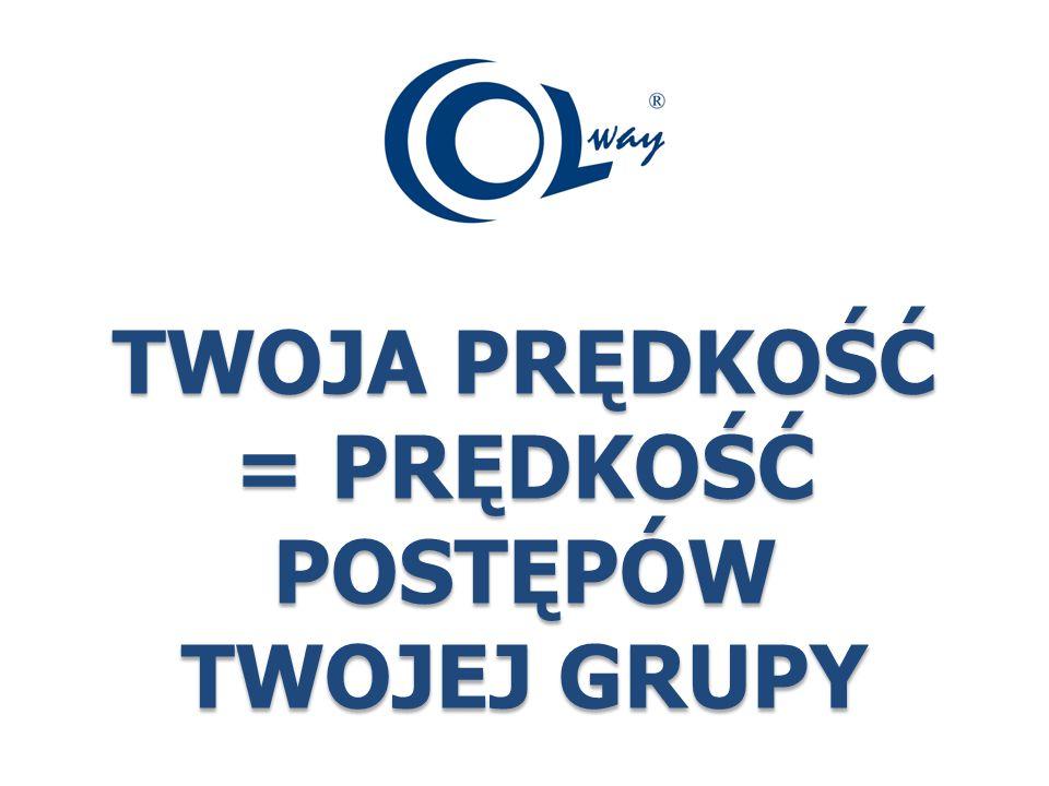 TWOJA PRĘDKOŚĆ = PRĘDKOŚĆ POSTĘPÓW TWOJEJ GRUPY