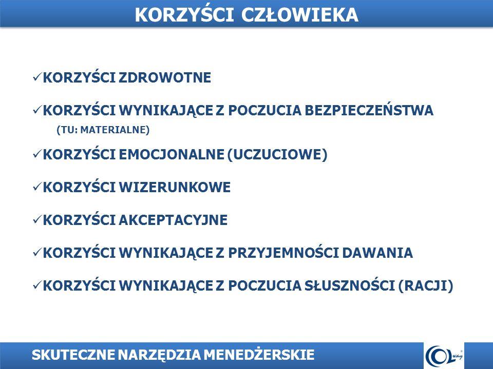 UWZGLĘDNIAM TRZY KATEGORIE SPRAW: A, B I C.