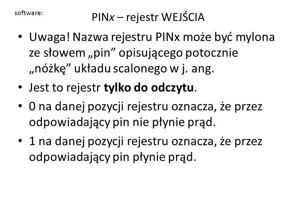 PINx – rejestr WEJŚCIA Uwaga.