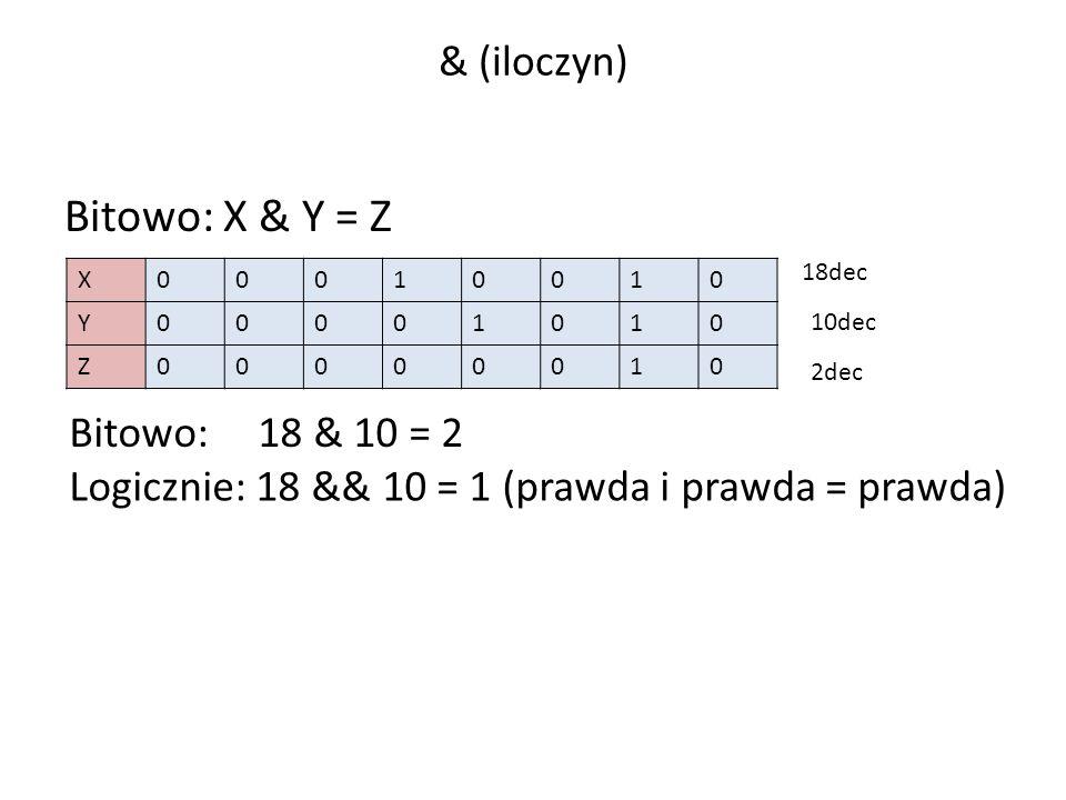 & (iloczyn) Bitowo: X & Y = Z X00010010 Y00001010 Z00000010 18dec 10dec 2dec Bitowo: 18 & 10 = 2 Logicznie: 18 && 10 = 1 (prawda i prawda = prawda)