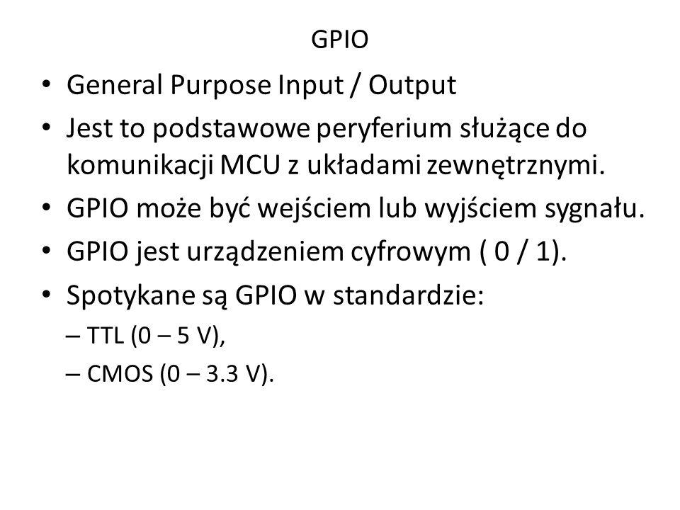 Budowa GPIO