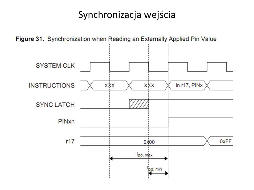 Synchronizacja wejścia