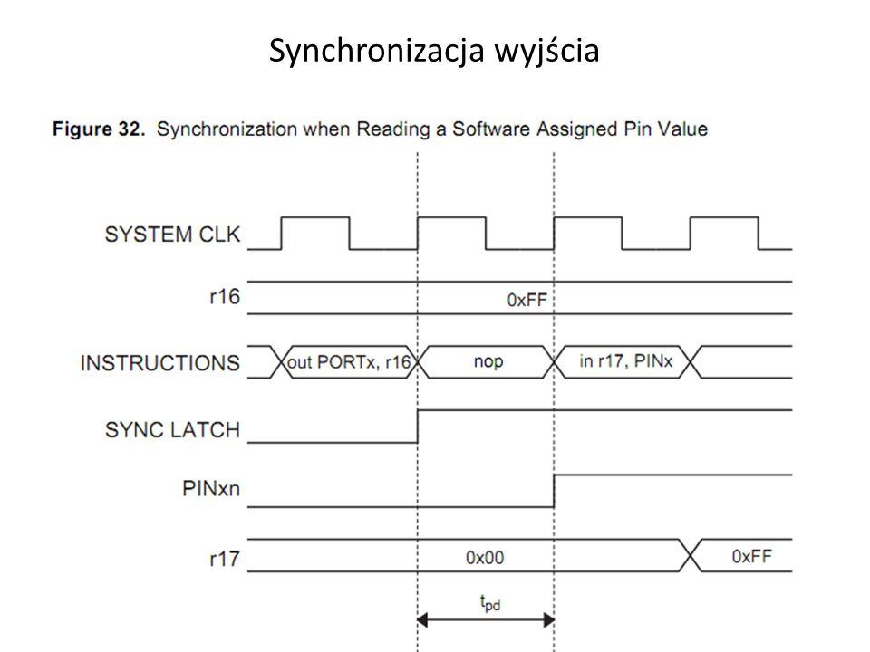 Synchronizacja wyjścia