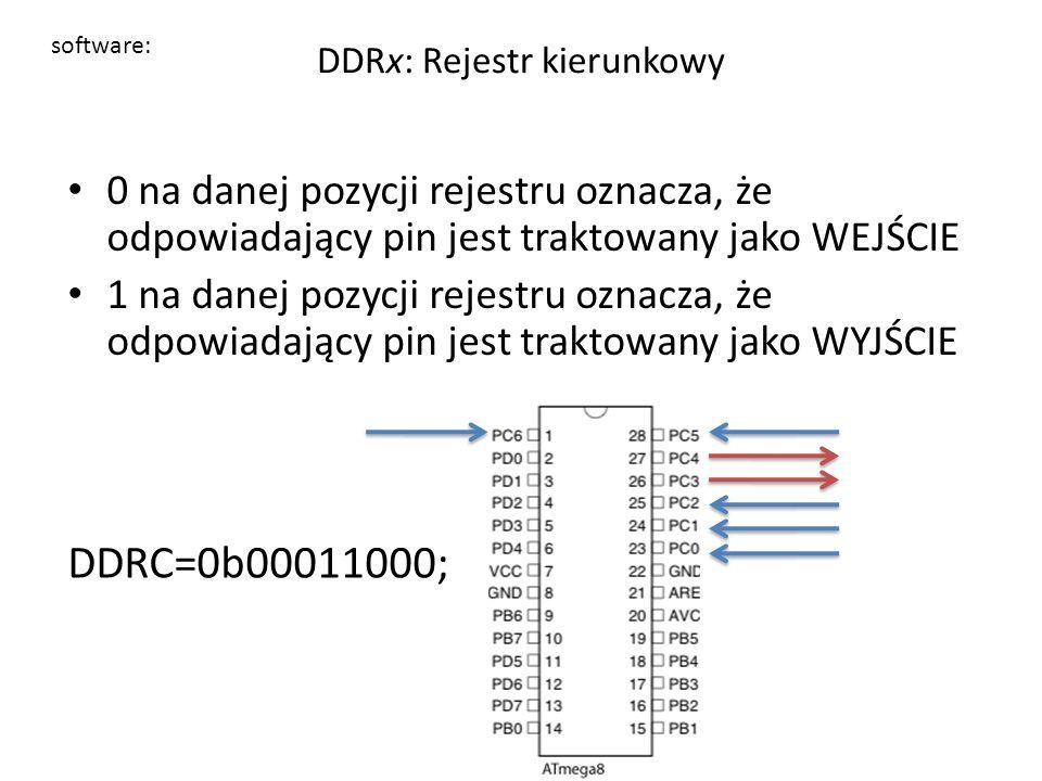 DDRx: Rejestr kierunkowy 0 na danej pozycji rejestru oznacza, że odpowiadający pin jest traktowany jako WEJŚCIE 1 na danej pozycji rejestru oznacza, że odpowiadający pin jest traktowany jako WYJŚCIE DDRC=0b00011000; software: