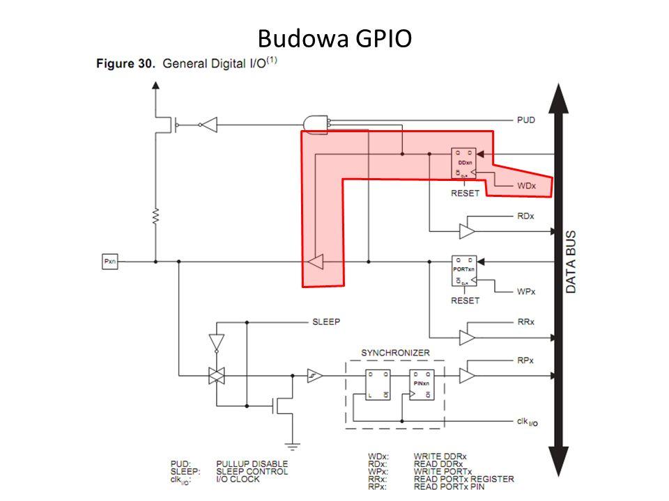 Przykład: przycisk + LED Hardware: PA2 GND R D1 PB3 R +5V GND Software: void main(void) { DDRA=0b00000100; DDRB=0; PORTA=0b00000000; PORTB=0b00000000; while(1) { if(PINB!=0) PORTA=0b00000100; else PORTA=0b00000000; } SW1