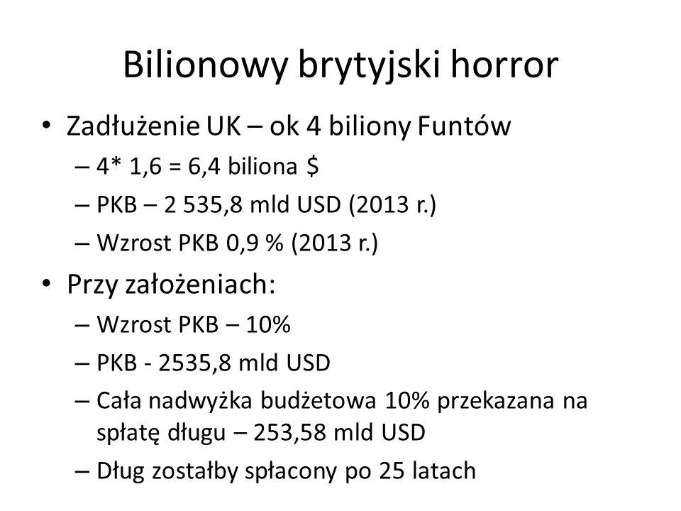 Bilionowy brytyjski horror Zadłużenie UK – ok 4 biliony Funtów – 4* 1,6 = 6,4 biliona $ – PKB – 2 535,8 mld USD (2013 r.) – Wzrost PKB 0,9 % (2013 r.) Przy założeniach: – Wzrost PKB – 10% – PKB - 2535,8 mld USD – Cała nadwyżka budżetowa 10% przekazana na spłatę długu – 253,58 mld USD – Dług zostałby spłacony po 25 latach