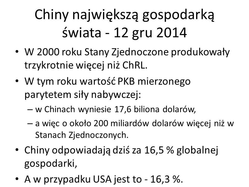 Chiny największą gospodarką świata - 12 gru 2014 W 2000 roku Stany Zjednoczone produkowały trzykrotnie więcej niż ChRL. W tym roku wartość PKB mierzon
