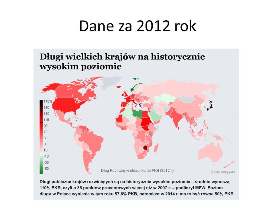 Dane za 2012 rok