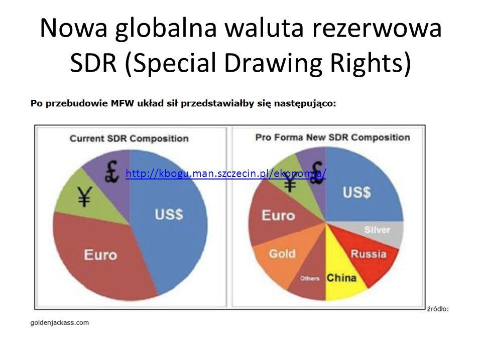 Nowa globalna waluta rezerwowa SDR (Special Drawing Rights) http://kbogu.man.szczecin.pl/ekonomia/