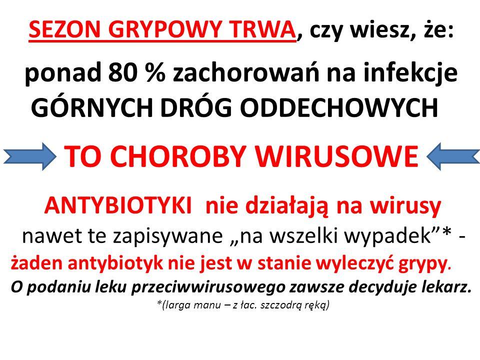 SEZON GRYPOWY TRWA, czy wiesz, że: ponad 80 % zachorowań na infekcje GÓRNYCH DRÓG ODDECHOWYCH TO CHOROBY WIRUSOWE ANTYBIOTYKI nie działają na wirusy n