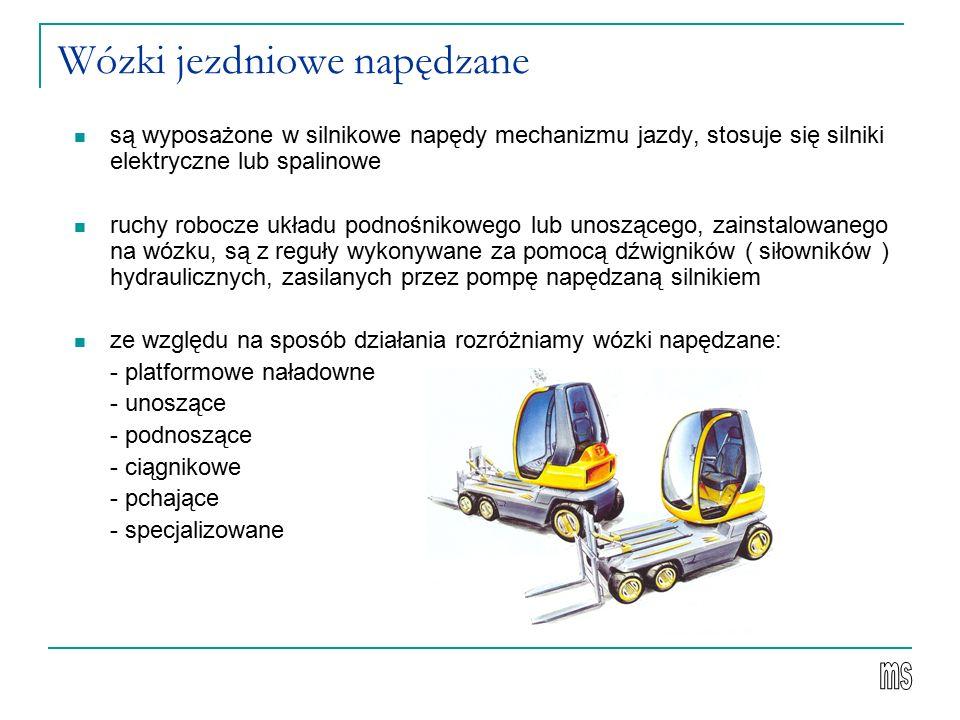 Wózki jezdniowe napędzane są wyposażone w silnikowe napędy mechanizmu jazdy, stosuje się silniki elektryczne lub spalinowe ruchy robocze układu podnośnikowego lub unoszącego, zainstalowanego na wózku, są z reguły wykonywane za pomocą dźwigników ( siłowników ) hydraulicznych, zasilanych przez pompę napędzaną silnikiem ze względu na sposób działania rozróżniamy wózki napędzane: - platformowe naładowne - unoszące - podnoszące - ciągnikowe - pchające - specjalizowane