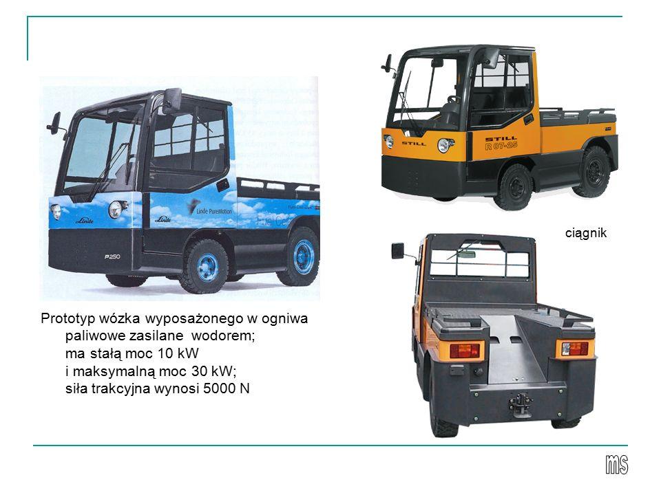 Prototyp wózka wyposażonego w ogniwa paliwowe zasilane wodorem; ma stałą moc 10 kW i maksymalną moc 30 kW; siła trakcyjna wynosi 5000 N ciągnik