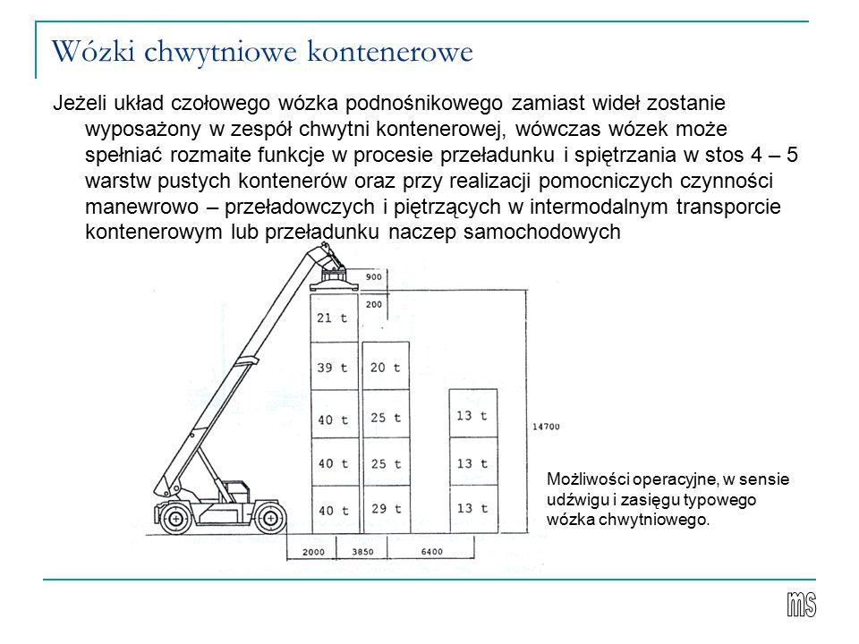 Wózki chwytniowe kontenerowe Jeżeli układ czołowego wózka podnośnikowego zamiast wideł zostanie wyposażony w zespół chwytni kontenerowej, wówczas wózek może spełniać rozmaite funkcje w procesie przeładunku i spiętrzania w stos 4 – 5 warstw pustych kontenerów oraz przy realizacji pomocniczych czynności manewrowo – przeładowczych i piętrzących w intermodalnym transporcie kontenerowym lub przeładunku naczep samochodowych Możliwości operacyjne, w sensie udźwigu i zasięgu typowego wózka chwytniowego.