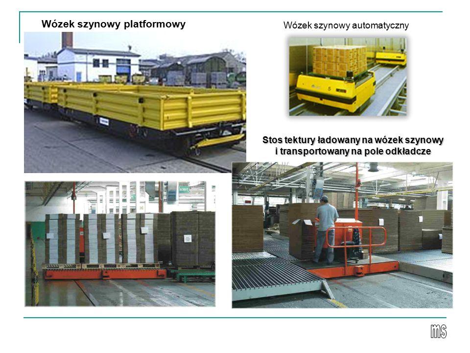 Stos tektury ładowany na wózek szynowy i transportowany na pole odkładcze Wózek szynowy platformowy Wózek szynowy automatyczny