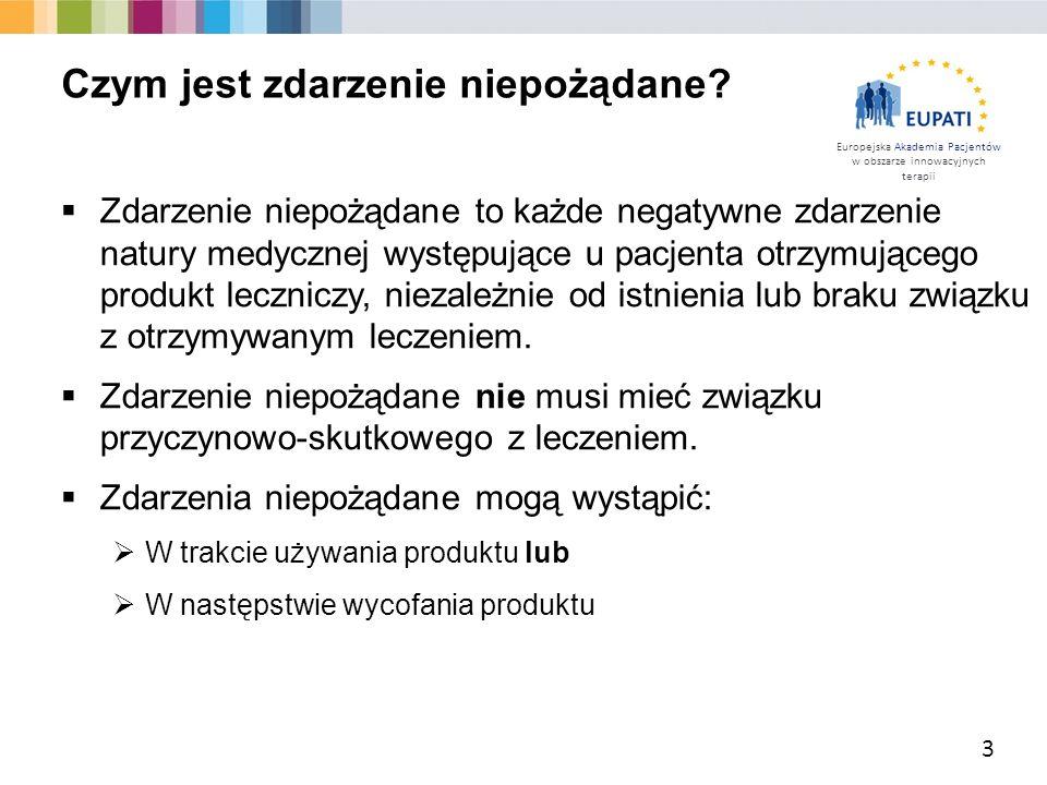 Europejska Akademia Pacjentów w obszarze innowacyjnych terapii  Podejrzewane interakcje z innymi lekami (interakcje leku z lekiem)  Nadużywanie leku  Błędy związane z przyjmowaniem leku, takie jak wzięcie zbyt dużej dawki leku  Reklamacje techniczne dotyczące produktu, takie jak brak tabletek lub uszkodzony produkt  Zdarzenia wynikające z przedawkowania 4 Do zdarzeń niepożądanych można zaliczyć: (1)