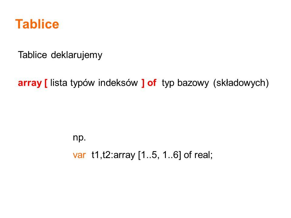 Tablice Tablice deklarujemy array [ lista typów indeksów ] of typ bazowy (składowych) np.