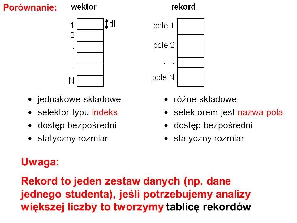  jednakowe składowe  selektor typu indeks  dostęp bezpośredni  statyczny rozmiar  różne składowe  selektorem jest nazwa pola  dostęp bezpośredni  statyczny rozmiar Porównanie: Uwaga: Rekord to jeden zestaw danych (np.