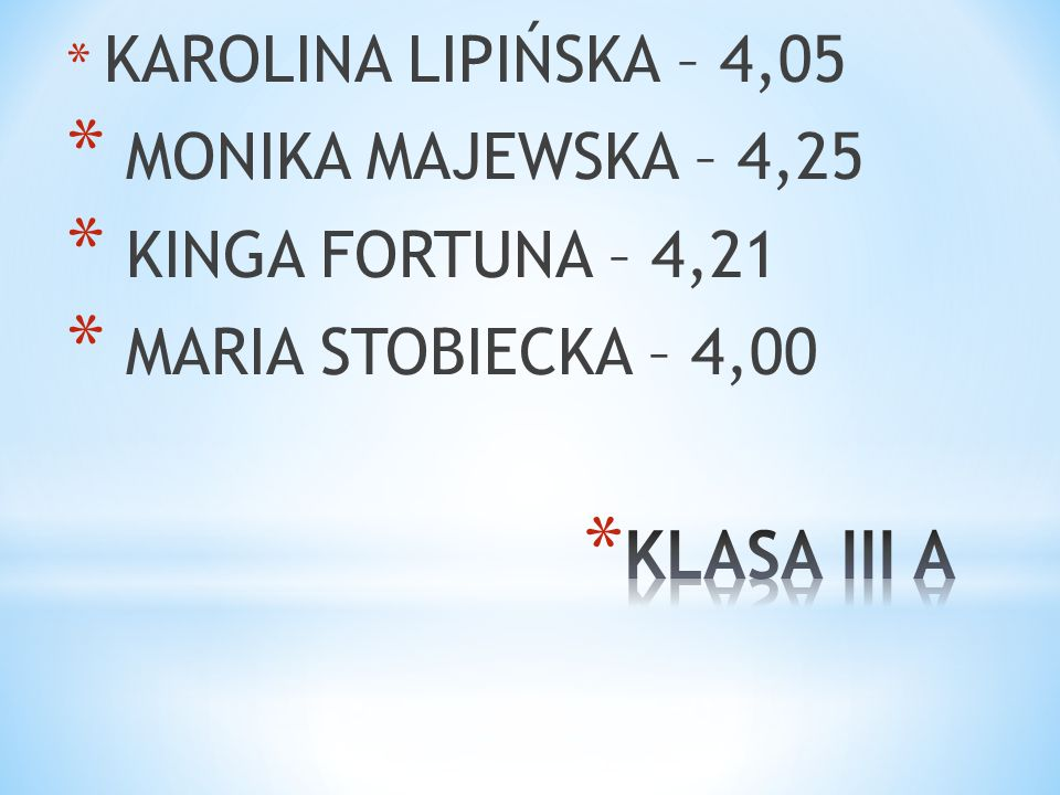 * KAROLINA LIPIŃSKA – 4,05 * MONIKA MAJEWSKA – 4,25 * KINGA FORTUNA – 4,21 * MARIA STOBIECKA – 4,00