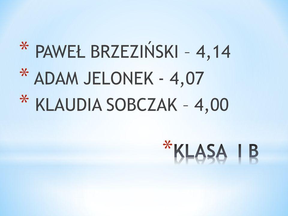 * ALEKSANDRA SZYMCZAK -5.00 * AMELIA KĘSKA – 4,71 * KAROLINA SZNAJDER – 4,43 * JAKUB KORNACKI – 4,00
