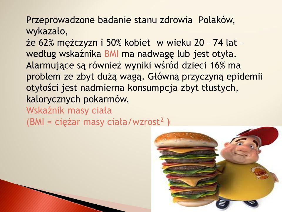 Przeprowadzone badanie stanu zdrowia Polaków, wykazało, że 62% mężczyzn i 50% kobiet w wieku 20 – 74 lat – według wskaźnika BMI ma nadwagę lub jest ot