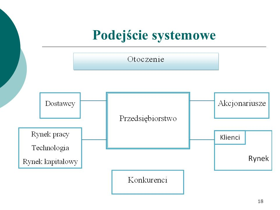 Podejście systemowe 18