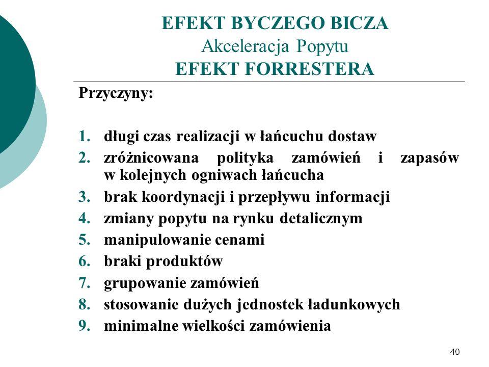 EFEKT BYCZEGO BICZA Akceleracja Popytu EFEKT FORRESTERA Przyczyny: 1.długi czas realizacji w łańcuchu dostaw 2.zróżnicowana polityka zamówień i zapasó