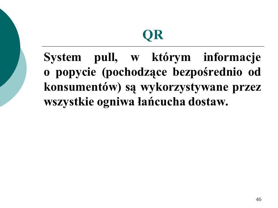 QR System pull, w którym informacje o popycie (pochodzące bezpośrednio od konsumentów) są wykorzystywane przez wszystkie ogniwa łańcucha dostaw. 46