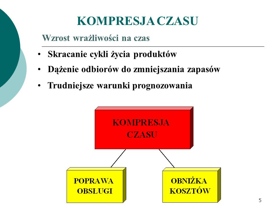 LOGISTYKA A INFORMATYKA 26