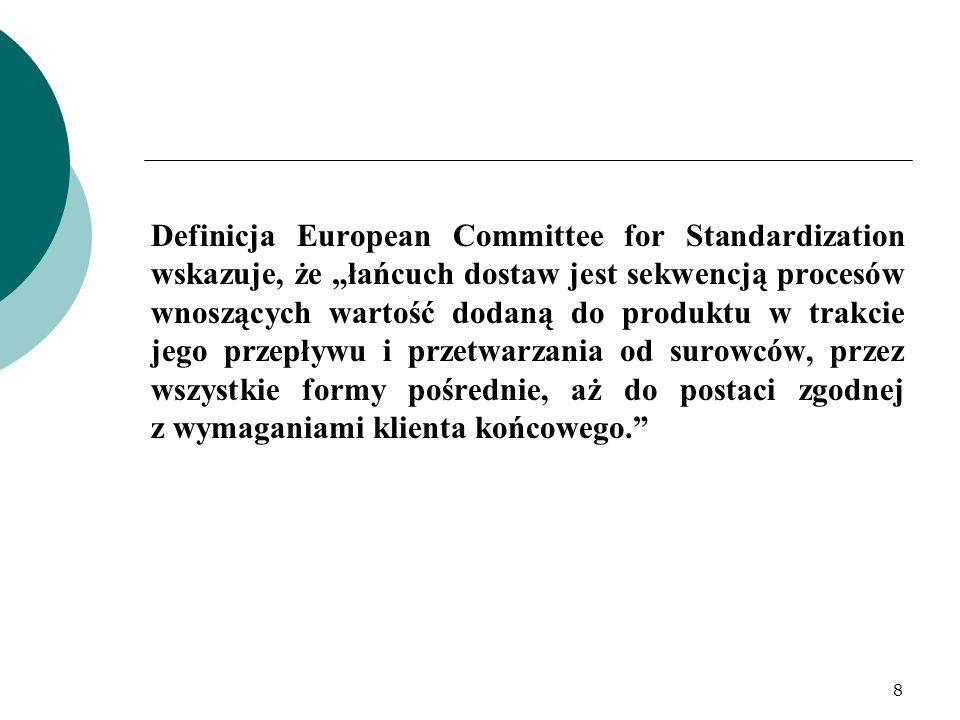 """Definicja European Committee for Standardization wskazuje, że """"łańcuch dostaw jest sekwencją procesów wnoszących wartość dodaną do produktu w trakcie"""