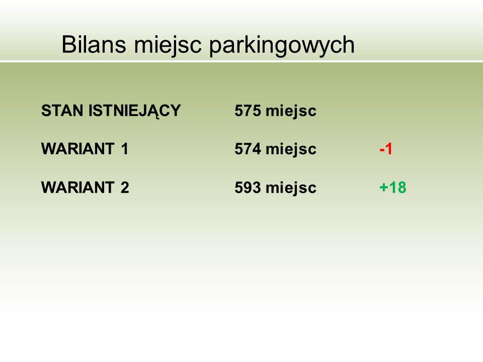 Bilans miejsc parkingowych STAN ISTNIEJĄCY575 miejsc WARIANT 1574 miejsc-1 WARIANT 2593 miejsc+18