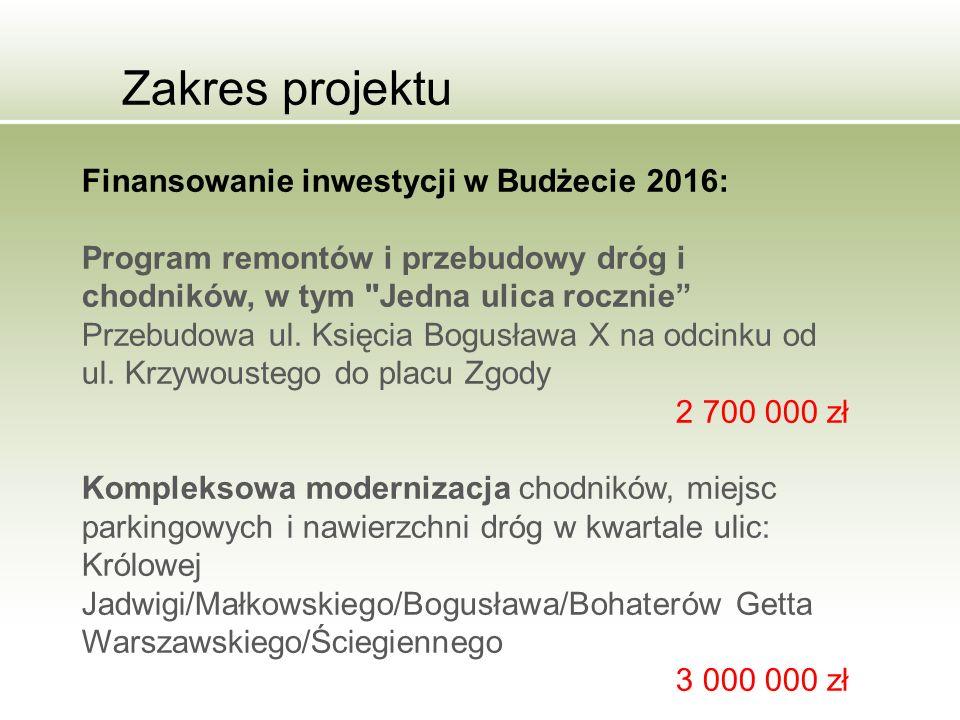 Finansowanie inwestycji w Budżecie 2016: Program remontów i przebudowy dróg i chodników, w tym Jedna ulica rocznie Przebudowa ul.