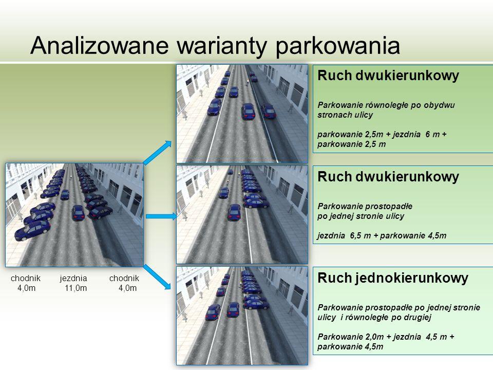Analizowane warianty parkowania Ruch dwukierunkowy Parkowanie prostopadłe po jednej stronie ulicy jezdnia 6,5 m + parkowanie 4,5m Ruch dwukierunkowy Parkowanie równoległe po obydwu stronach ulicy parkowanie 2,5m + jezdnia 6 m + parkowanie 2,5 m Ruch jednokierunkowy Parkowanie prostopadłe po jednej stronie ulicy i równoległe po drugiej Parkowanie 2,0m + jezdnia 4,5 m + parkowanie 4,5m chodnikjezdniachodnik 4,0m 11,0m 4,0m