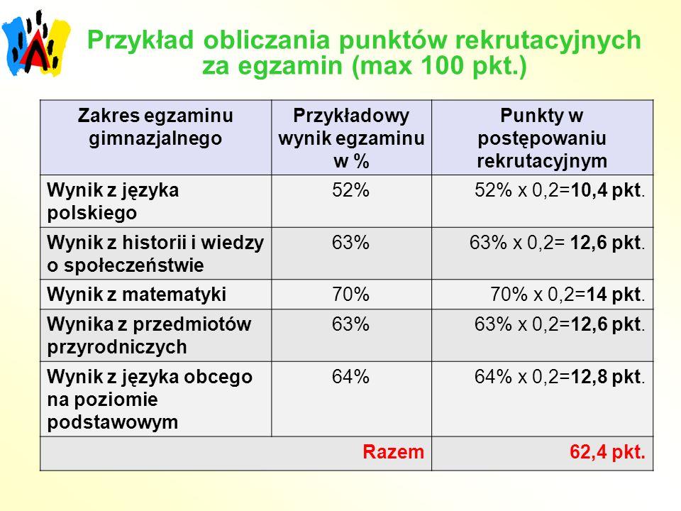 Przykład obliczania punktów rekrutacyjnych za egzamin (max 100 pkt.) Zakres egzaminu gimnazjalnego Przykładowy wynik egzaminu w % Punkty w postępowani