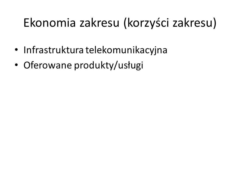 Ekonomia zakresu (korzyści zakresu) Infrastruktura telekomunikacyjna Oferowane produkty/usługi