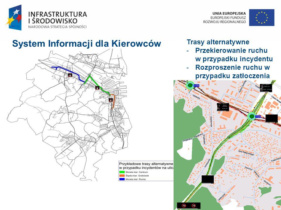 Trasy alternatywne -Przekierowanie ruchu w przypadku incydentu -Rozproszenie ruchu w przypadku zatłoczenia System Informacji dla Kierowców