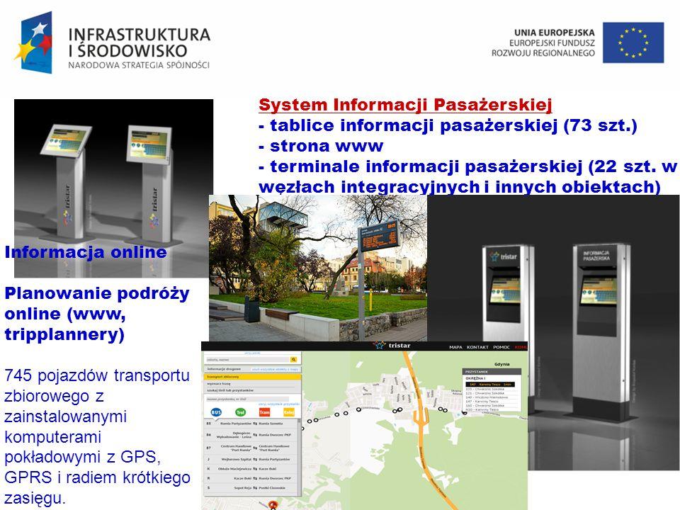 System Informacji Pasażerskiej - tablice informacji pasażerskiej (73 szt.) - strona www - terminale informacji pasażerskiej (22 szt. w węzłach integra