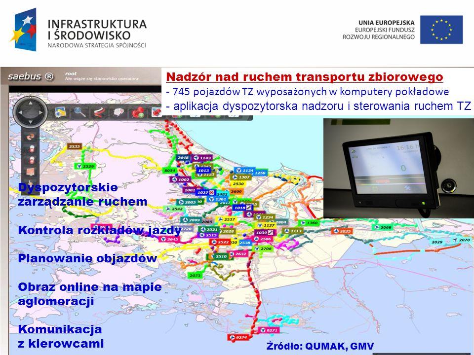 Nadzór nad ruchem transportu zbiorowego - 745 pojazdów TZ wyposażonych w komputery pokładowe - aplikacja dyspozytorska nadzoru i sterowania ruchem TZ
