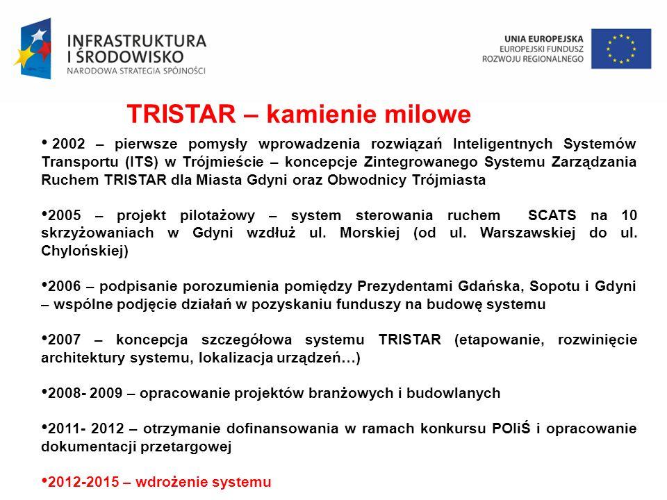 2002 – pierwsze pomysły wprowadzenia rozwiązań Inteligentnych Systemów Transportu (ITS) w Trójmieście – koncepcje Zintegrowanego Systemu Zarządzania R