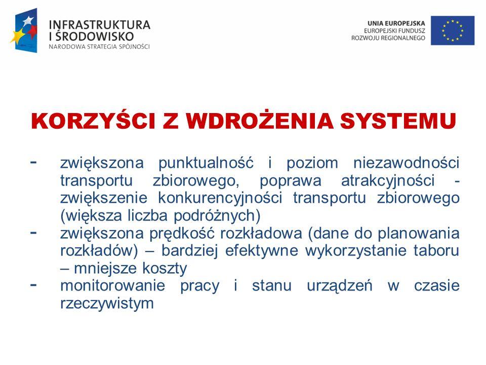 KORZYŚCI Z WDROŻENIA SYSTEMU - zwiększona punktualność i poziom niezawodności transportu zbiorowego, poprawa atrakcyjności - zwiększenie konkurencyjno