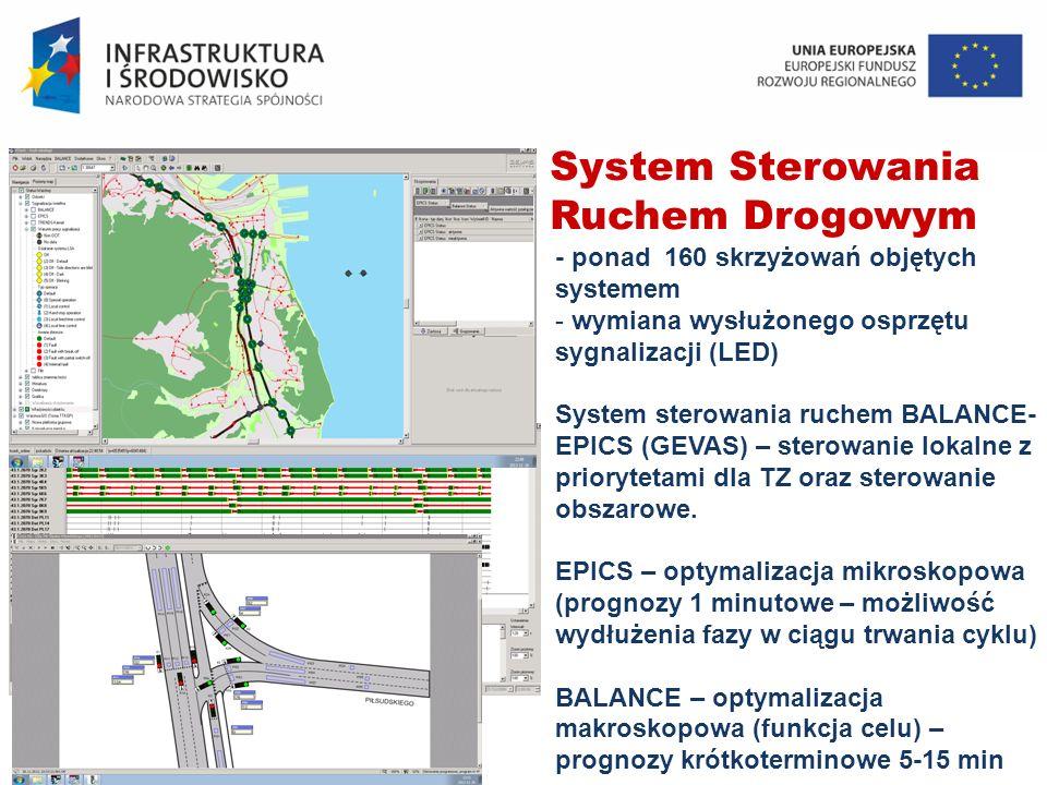 System Sterowania Ruchem Drogowym - ponad 160 skrzyżowań objętych systemem - wymiana wysłużonego osprzętu sygnalizacji (LED) System sterowania ruchem