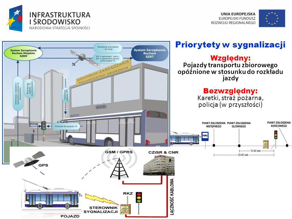System Nadzoru Wizyjnego