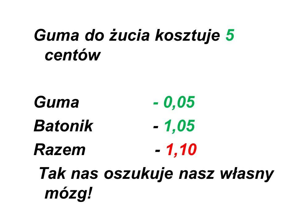 Guma do żucia kosztuje 5 centów Guma - 0,05 Batonik - 1,05 Razem - 1,10 Tak nas oszukuje nasz własny mózg!