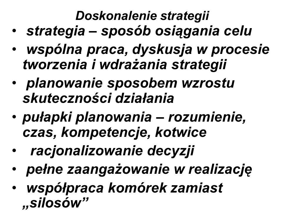 """Doskonalenie strategii strategia – sposób osiągania celu wspólna praca, dyskusja w procesie tworzenia i wdrażania strategii planowanie sposobem wzrostu skuteczności działania pułapki planowania – rozumienie, czas, kompetencje, kotwice racjonalizowanie decyzji pełne zaangażowanie w realizację współpraca komórek zamiast """"silosów"""