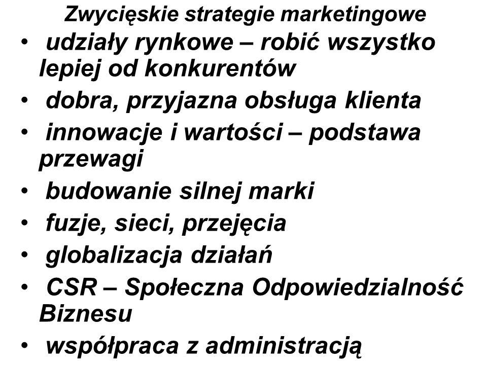 Zwycięskie strategie marketingowe udziały rynkowe – robić wszystko lepiej od konkurentów dobra, przyjazna obsługa klienta innowacje i wartości – podstawa przewagi budowanie silnej marki fuzje, sieci, przejęcia globalizacja działań CSR – Społeczna Odpowiedzialność Biznesu współpraca z administracją
