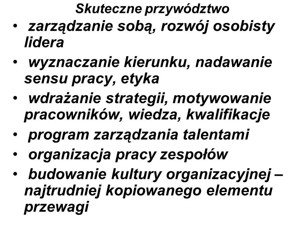 Skuteczne przywództwo zarządzanie sobą, rozwój osobisty lidera wyznaczanie kierunku, nadawanie sensu pracy, etyka wdrażanie strategii, motywowanie pracowników, wiedza, kwalifikacje program zarządzania talentami organizacja pracy zespołów budowanie kultury organizacyjnej – najtrudniej kopiowanego elementu przewagi