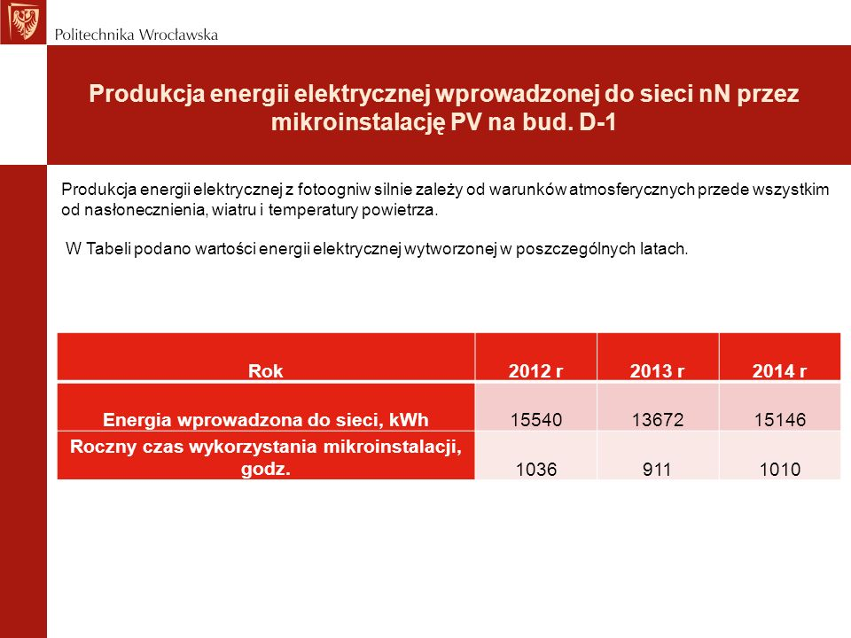 Produkcja energii elektrycznej wprowadzonej do sieci nN przez mikroinstalację PV na bud. D-1 Rok2012 r2013 r2014 r Energia wprowadzona do sieci, kWh15