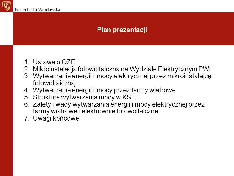 Plan prezentacji 1.Ustawa o OZE 2.Mikroinstalacja fotowoltaiczna na Wydziale Elektrycznym PWr 3.Wytwarzanie energii i mocy elektrycznej przez mikroinstalajcę fotowoltaiczną.