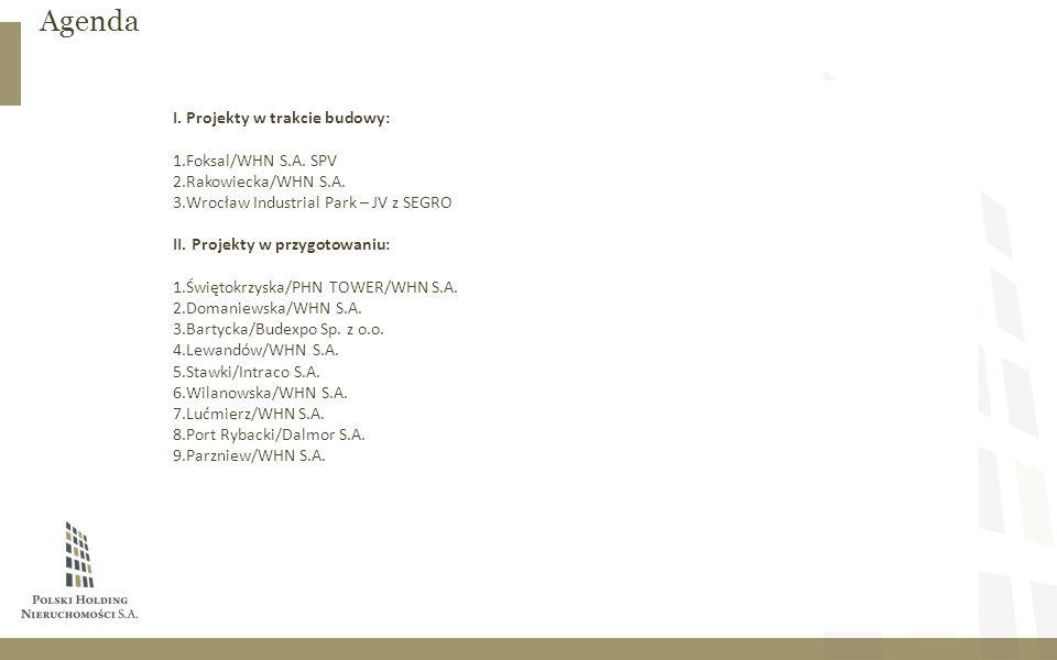 Agenda I. Projekty w trakcie budowy: 1.Foksal/WHN S.A.