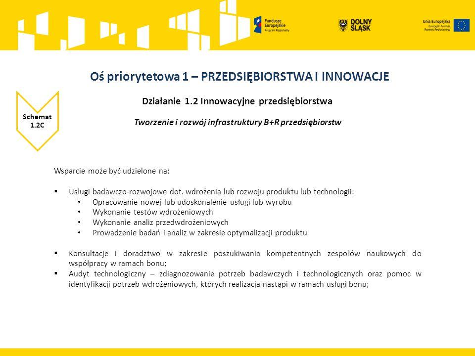 Działanie 1.2 Innowacyjne przedsiębiorstwa Schemat 1.2C Tworzenie i rozwój infrastruktury B+R przedsiębiorstw Wsparcie może być udzielone na:  Usługi badawczo-rozwojowe dot.